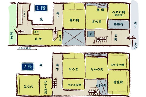 higashi-sima-2d